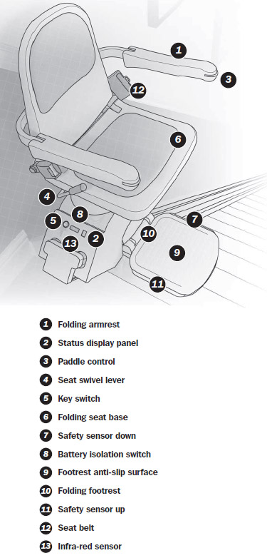stairlift service repair
